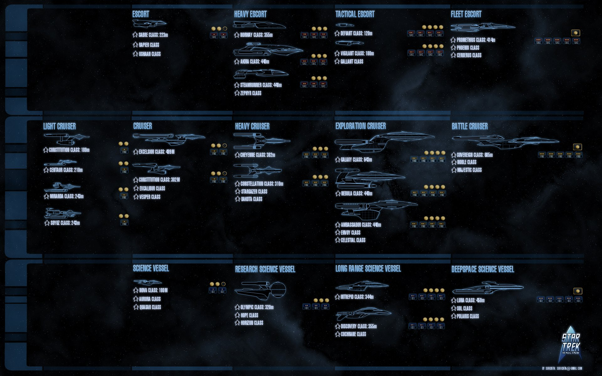 Chart Desktop Ship Theme Online Star Trek wallpapers HD   133600 1920x1200