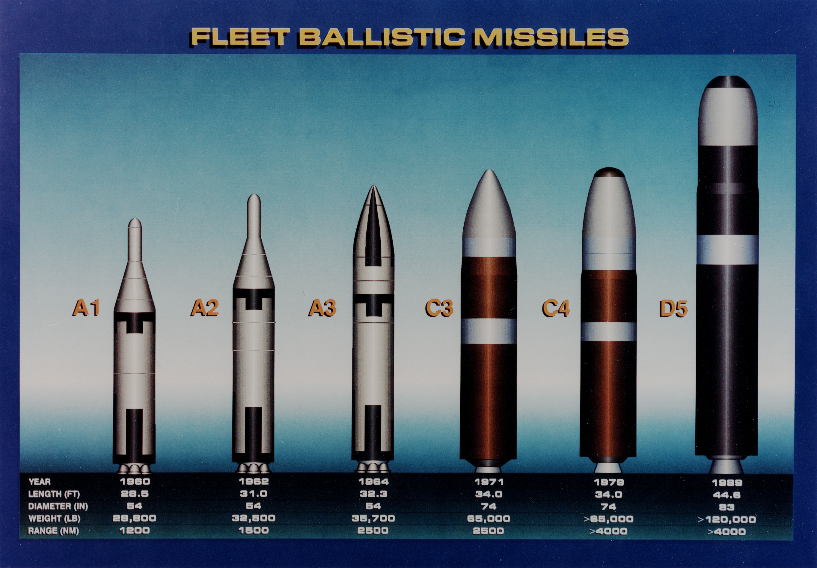 Military Nuclear Wallpaper 2726x1896 Military Nuclear Weapons Navy 2726x1896