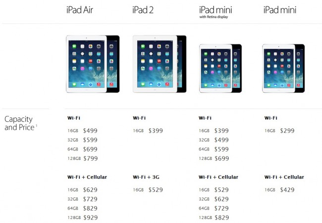 iPad Air iPad Mini Pricing 650x452jpg 650x452