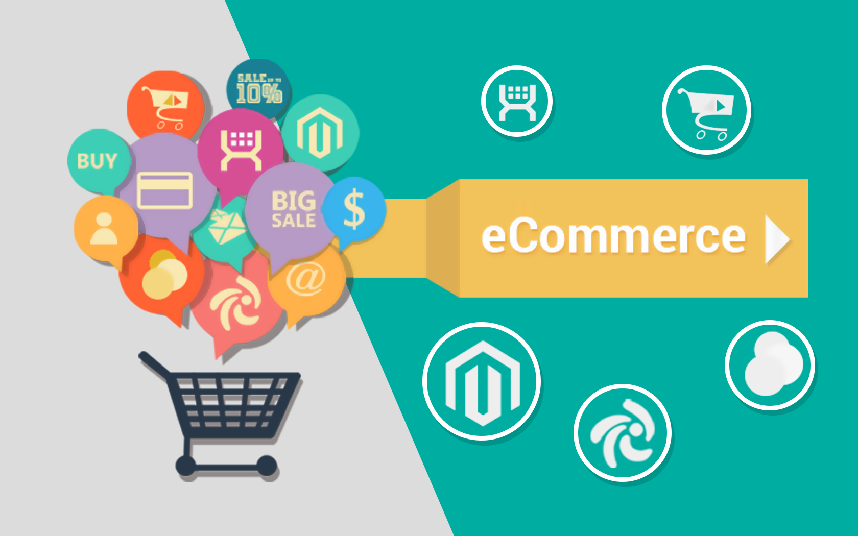 e Commerce companies mandated to declare MRP on their platforms 1680x1050