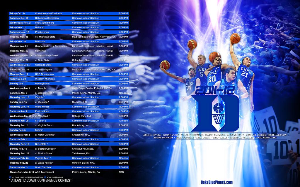 Duke Basketball Wallpaper HD - WallpaperSafari