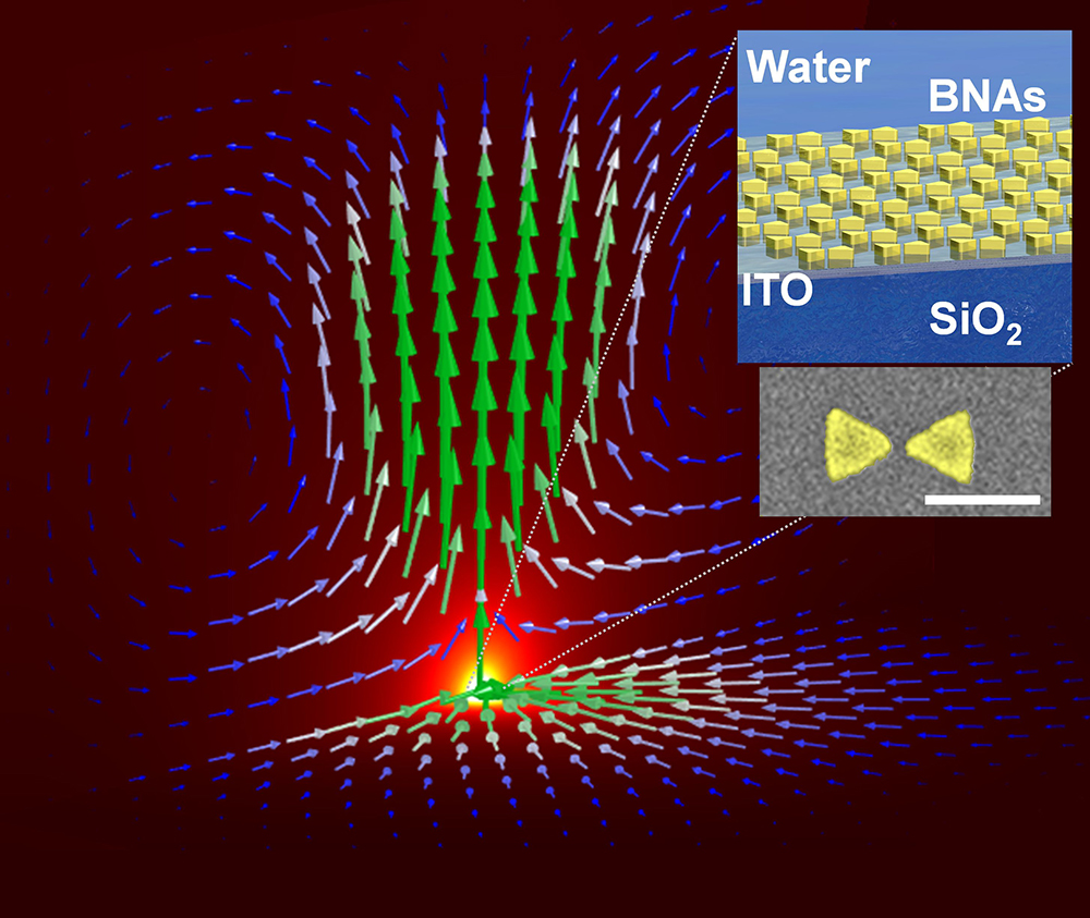 Researchers model macroscale plasmonic convection to control fluid 1000x843