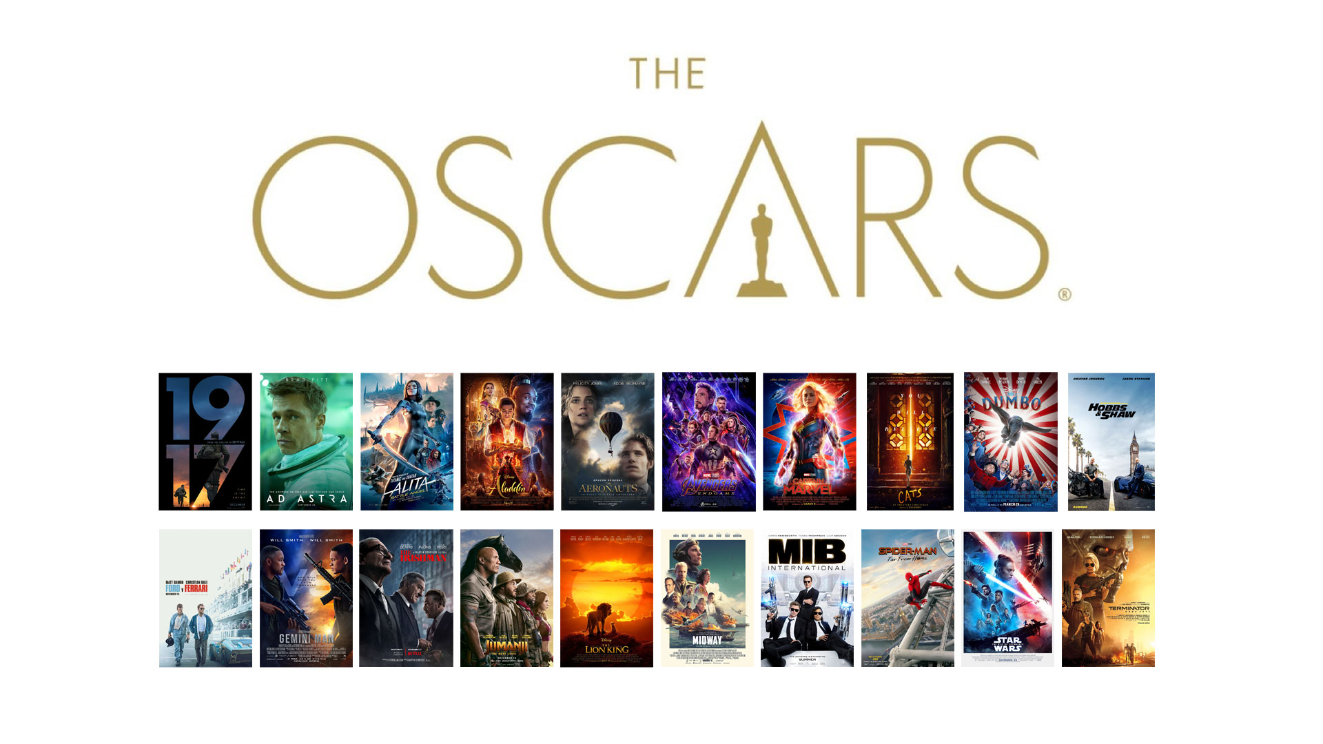 Oscars 2020 The 20 contenders for Best VFX   The Art of VFXThe 1920x1080