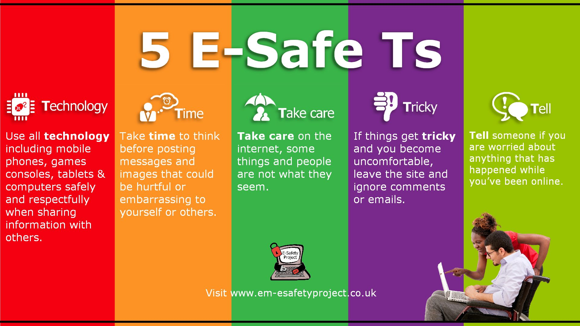 Safety Project   Using Technology Working Together Keeping Safe 1920x1080