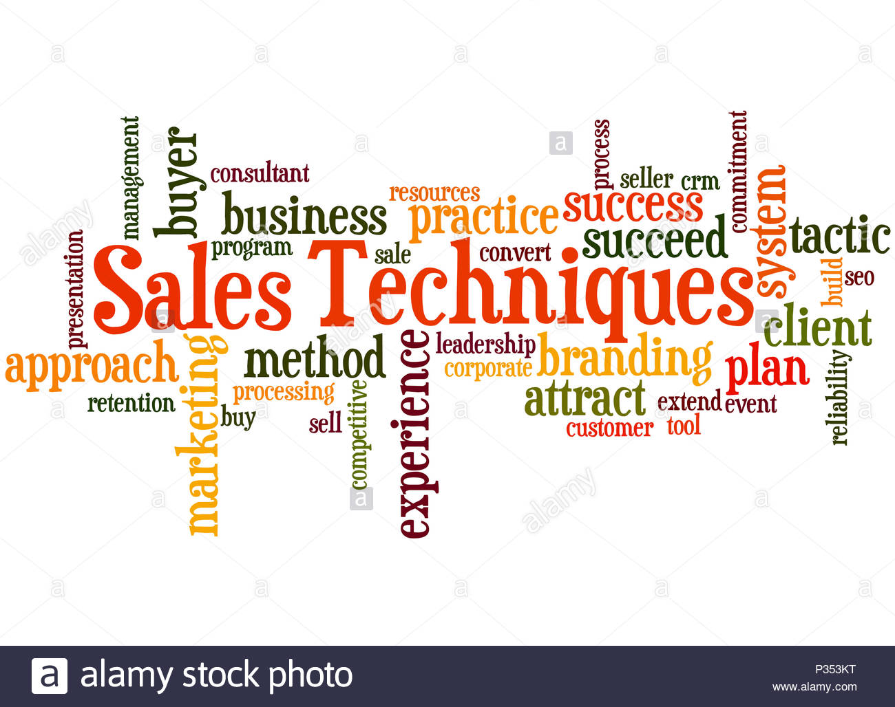 Sales Techniques word cloud concept on white background Stock 1300x1028