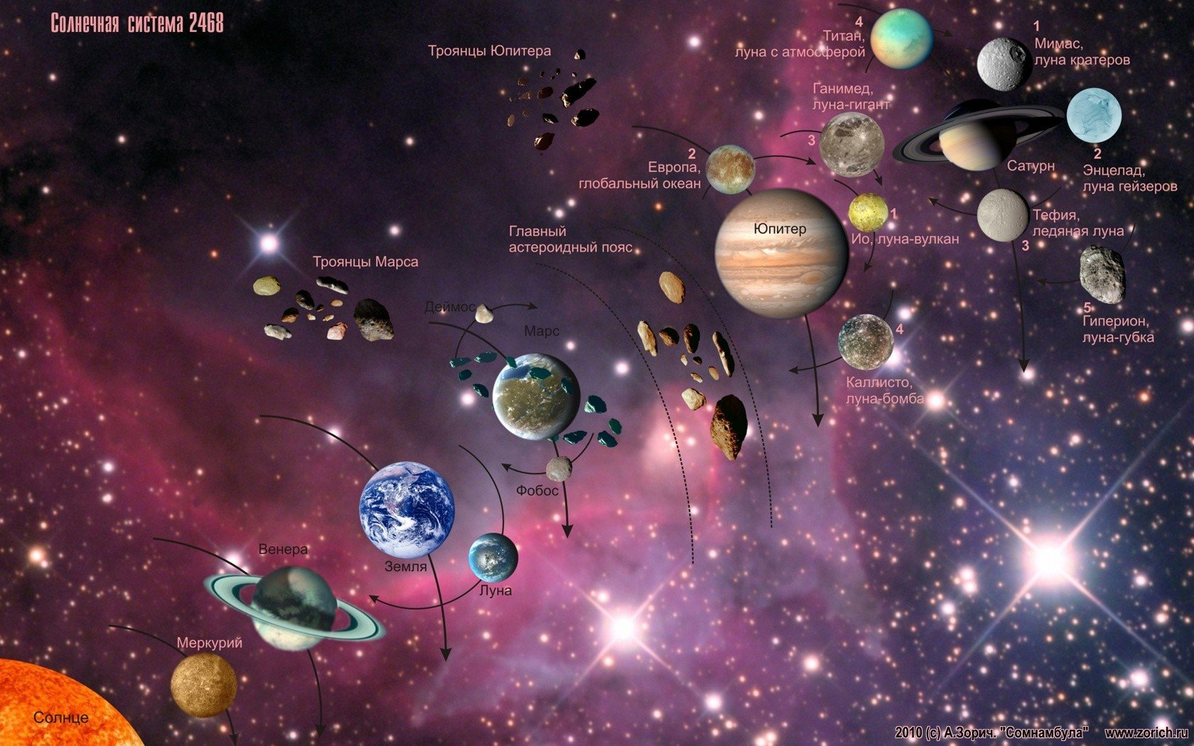 Solar system backgrounds wallpapersafari - Solar system hd wallpapers 1080p ...