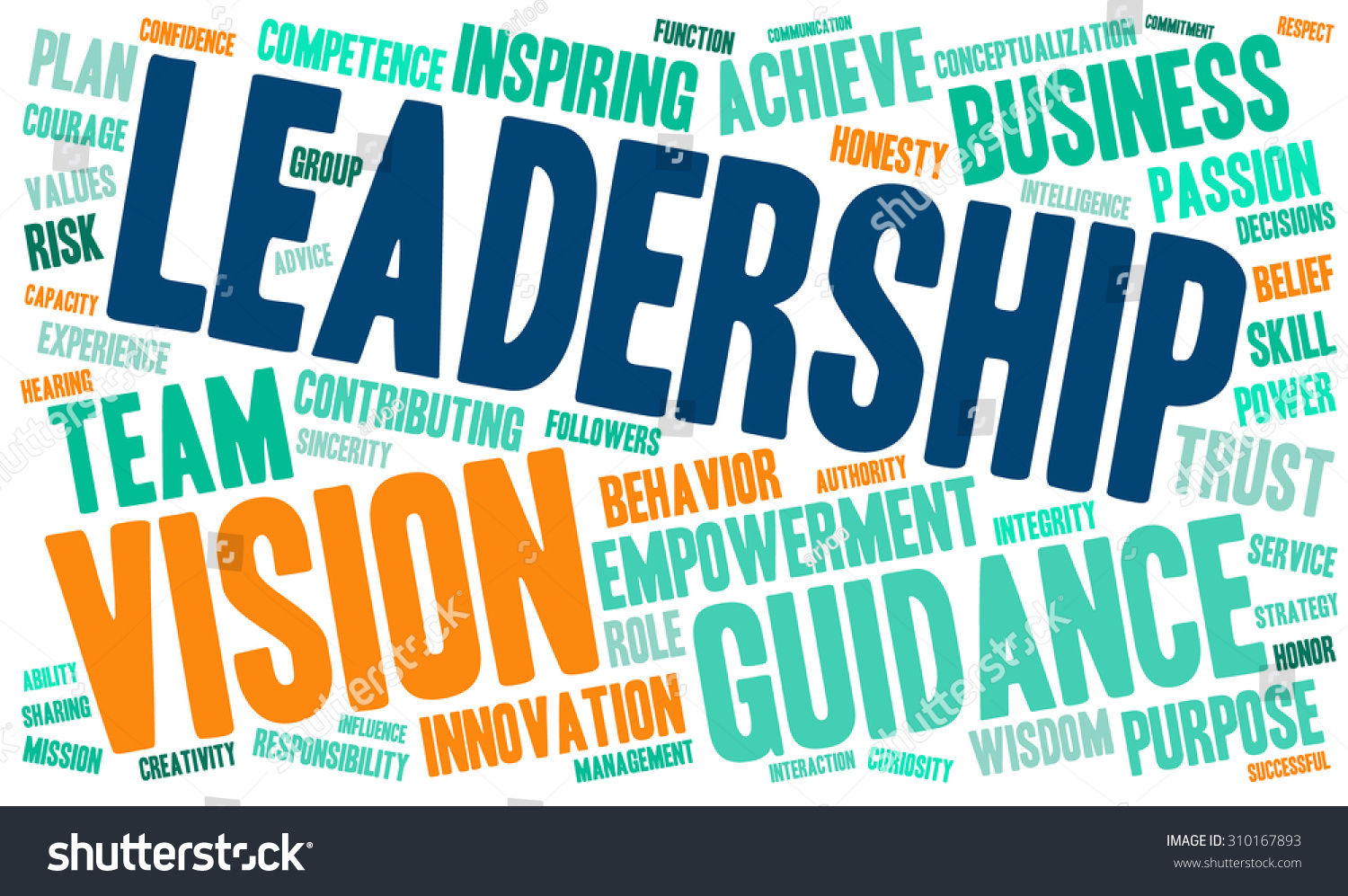 Leadership Word Cloud On White Background Stock Vector Royalty 1500x997