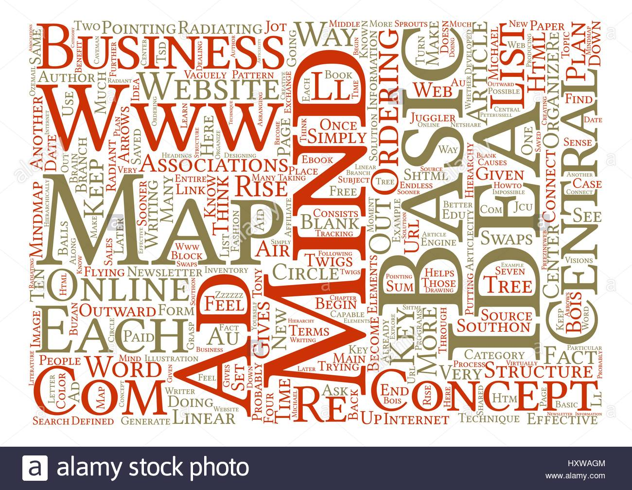 How To Mind Map Your Business text background word cloud concept 1300x1007