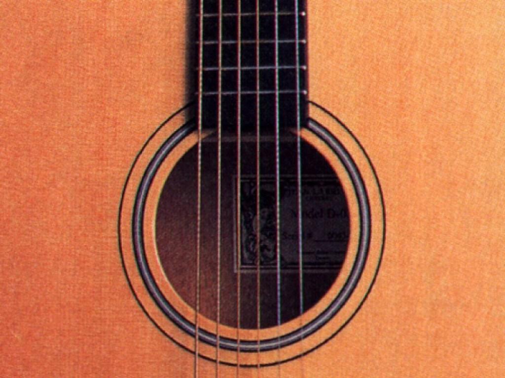 Martin Guitar Desktop Wallpaper