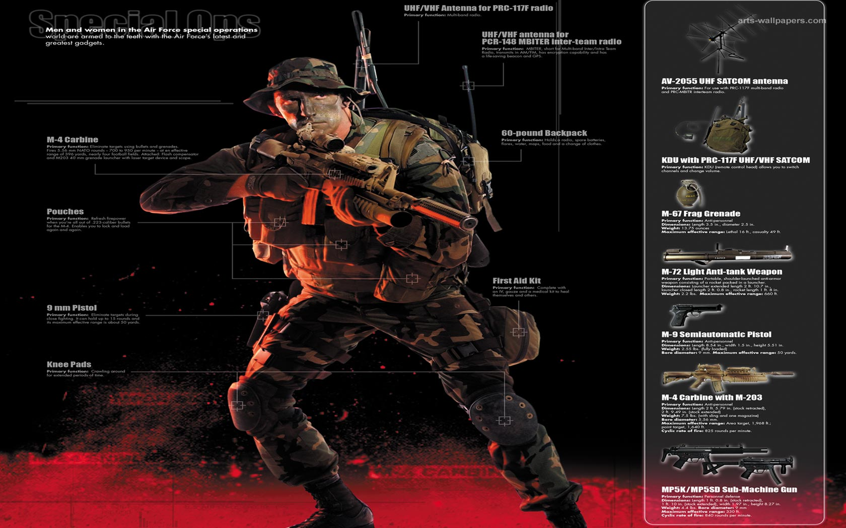 Wallpapers United States Navy SEALs US Navy Seal Wallpapers Navy 1680x1050