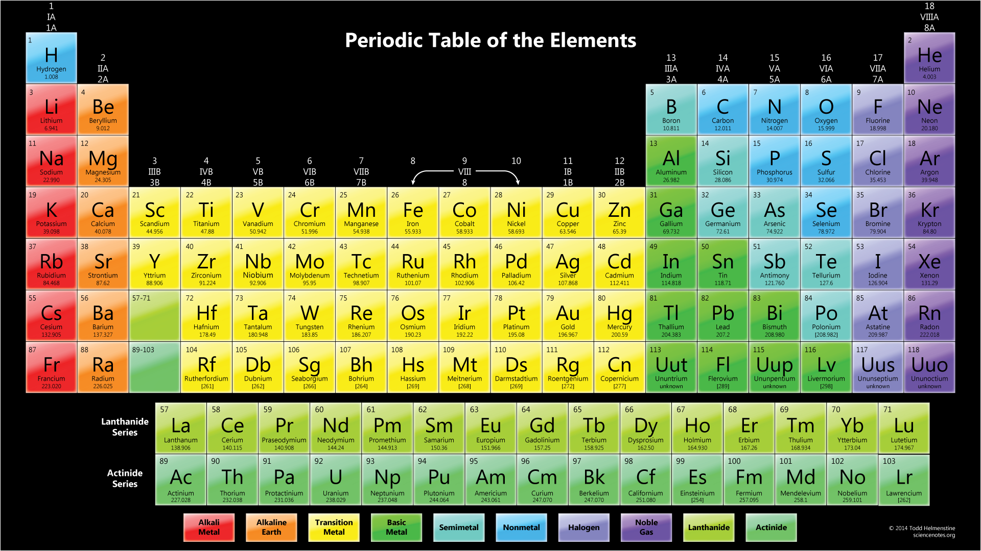 Periodic table w atomic number copy basic printable periodic table colorful periodic table wallpaper black background 1920x1080 urtaz Gallery