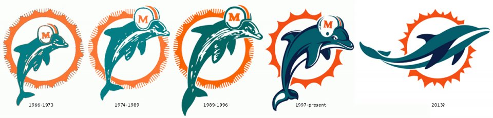 miami dolphins logo 2014  HD Photo Wallpaper Collection HD WALLPAPERS 960x230