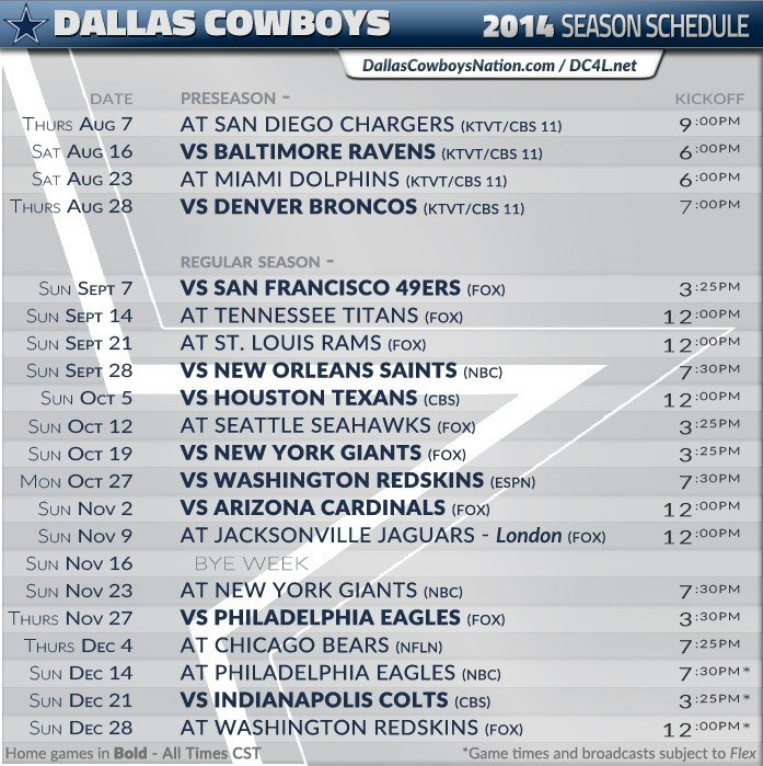 Funny Dallas Cowboys Memes Search Results newdesktopwallpapers 697x699