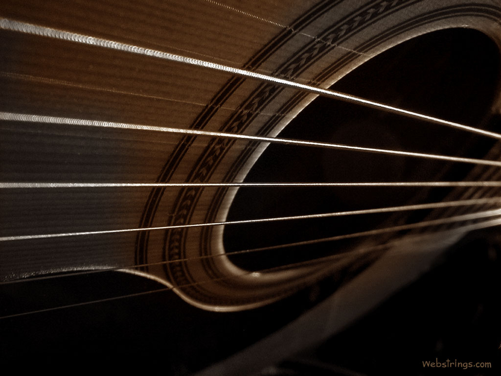 Guitar Wallpaper   Acoustic Guitar Looking Down into Soundhole trough 1024x768