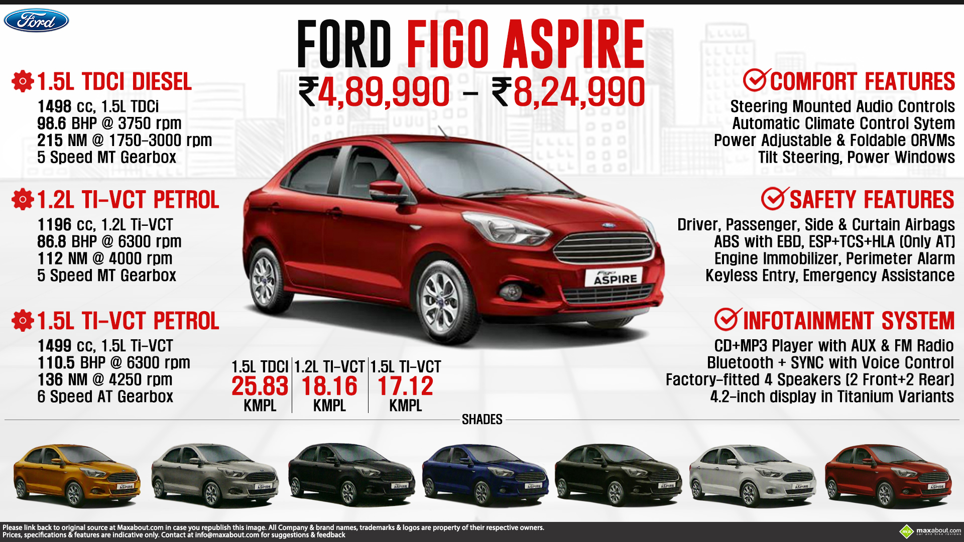 Ford Figo Aspire   What Drives You 1920x1080