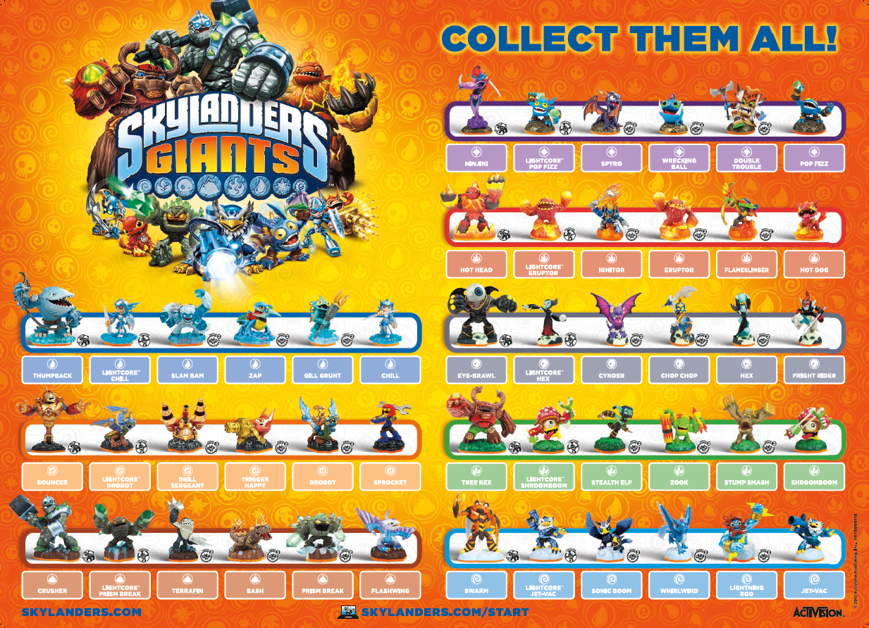 Skylanders Giants desktop wallpaper 23 of 45 Video Game Wallpapers 1233x892