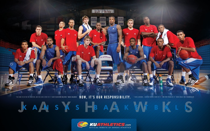 KU Jayhawks Pinterest Basketball Teams Basketball and Wallpapers 736x460