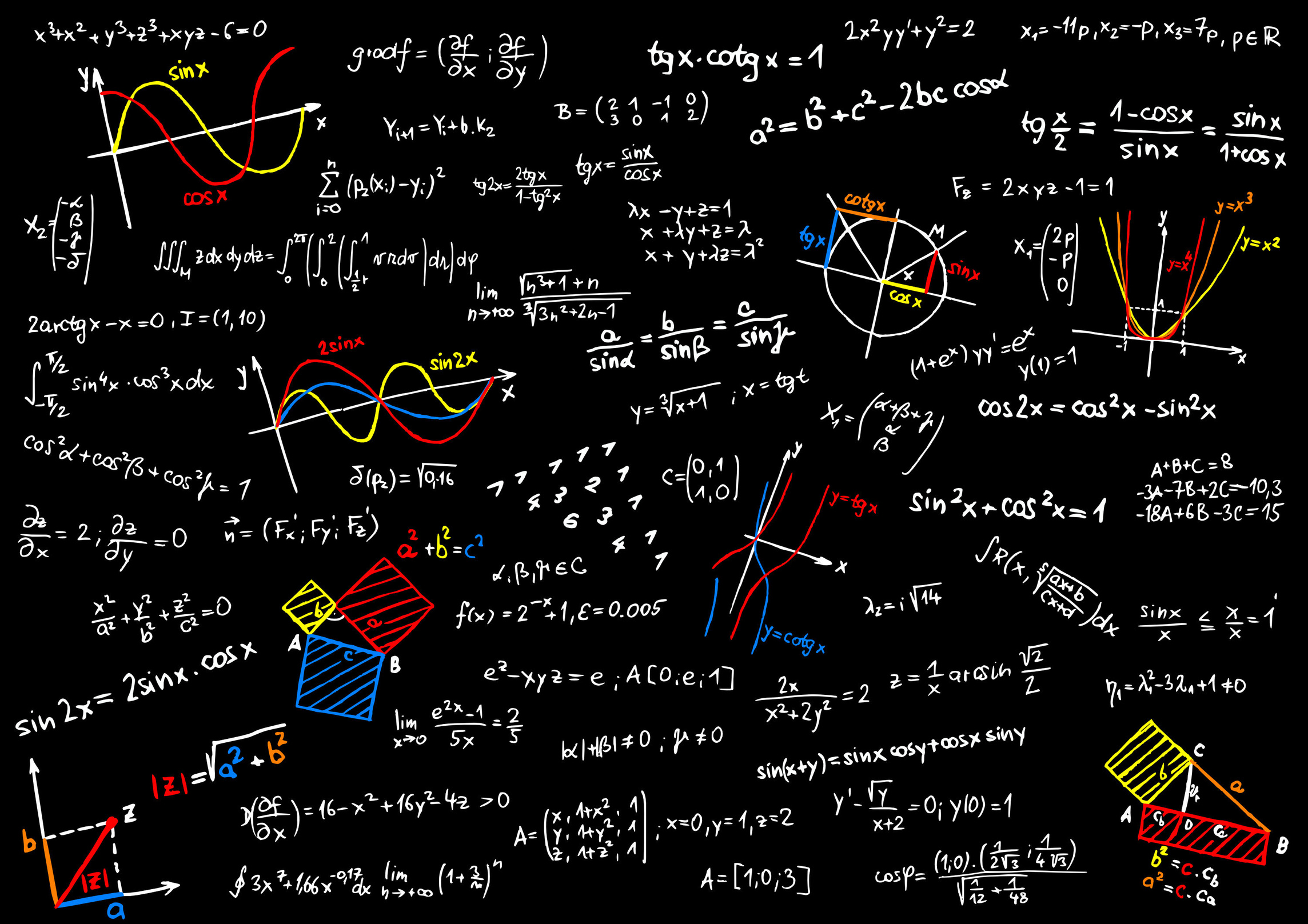 Cool Math Equations - Talkchannels