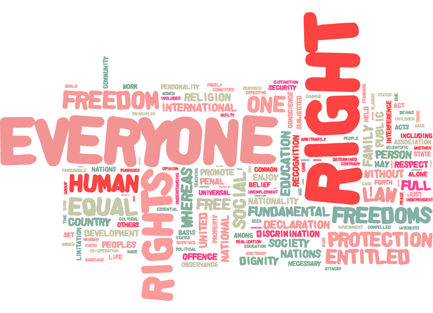2016 Human Rights Day Image Wallpaper Cover Photo WhatsApp Dp 1418x1024