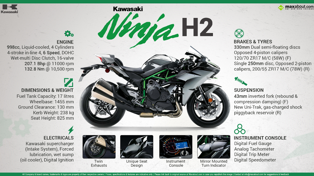 Kawasaki H2 Wallpaper Wallpapersafari