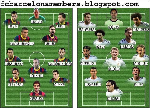 Luis Suarez Lionel Messi and Neymar will face Cristiano Ronaldo Gareth 639x459