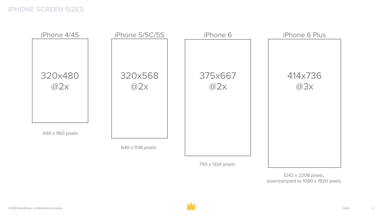 for the new iPhone 6 and iPhone 6 Plus screen sizes ReignDesign 1280x720