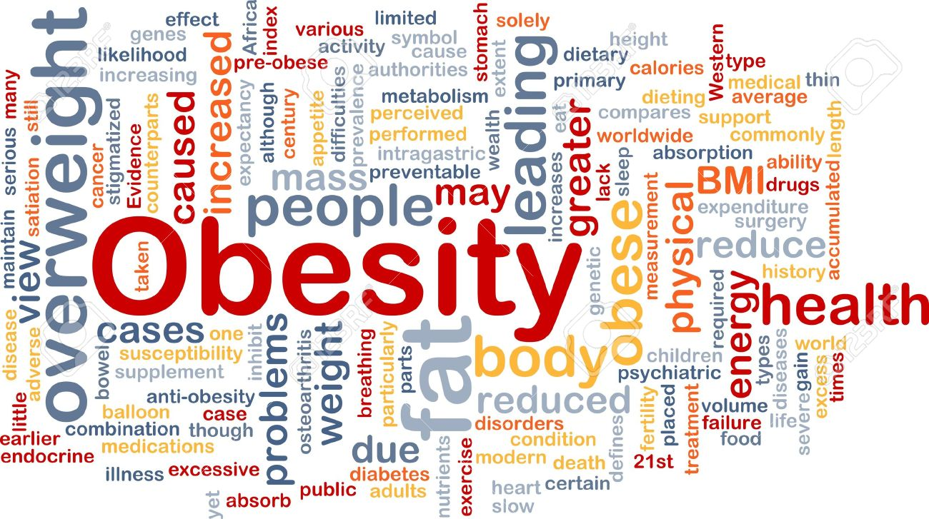 Background Concept Wordcloud Illustration Of Obesity Fat 1300x727