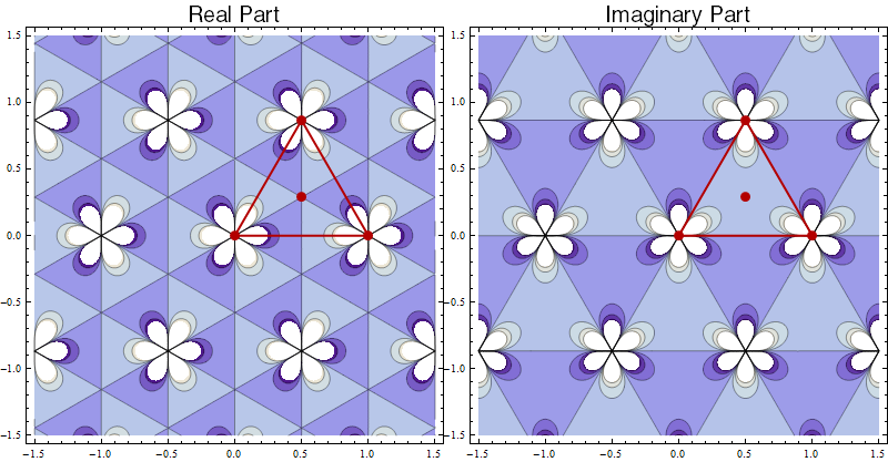 functions on the 17 wallpaper groups   Mathematics Stack Exchange 800x417