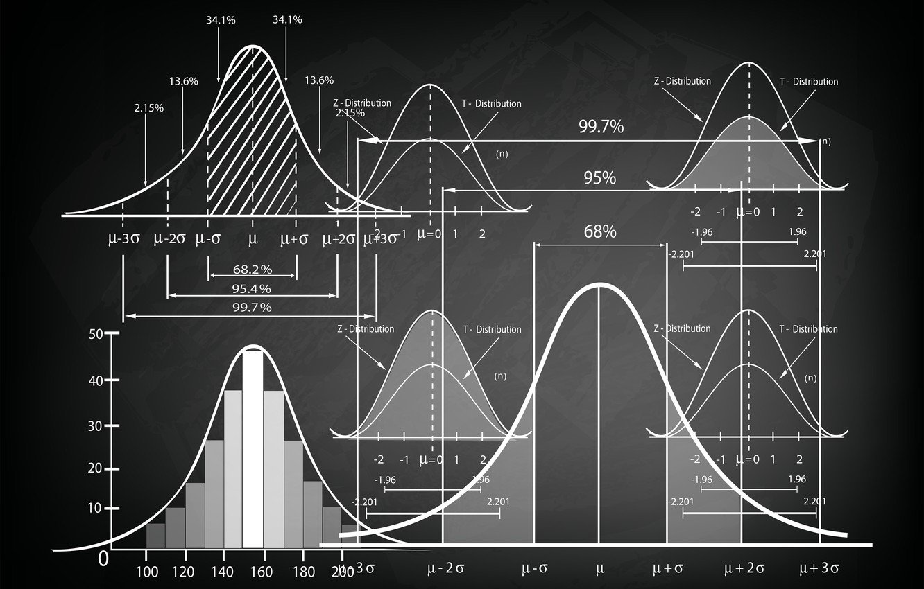 Wallpaper graphics mathematics statistics calculation images 1332x850