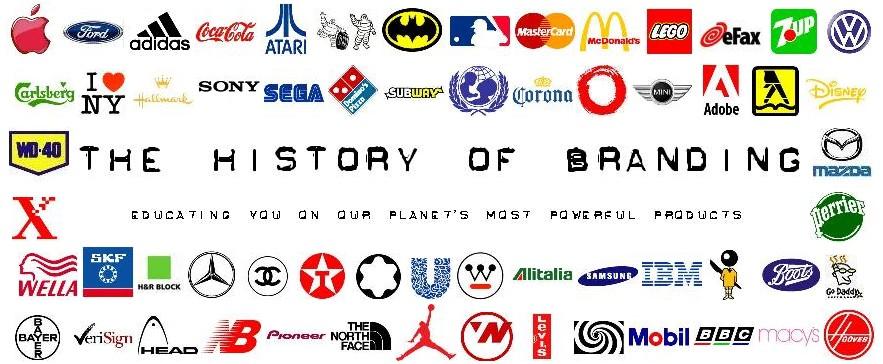 Company Logos part 3 Logo Wallpaper 883x364
