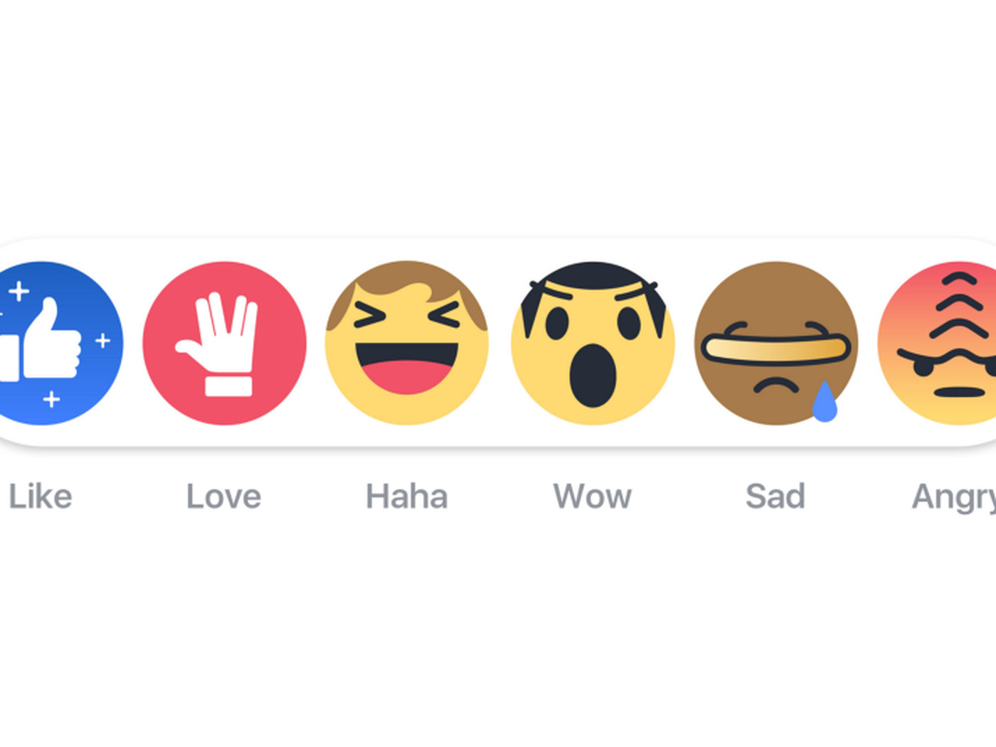 Facebook Reactions Png 94 images in Collection Page 1 1400x1050