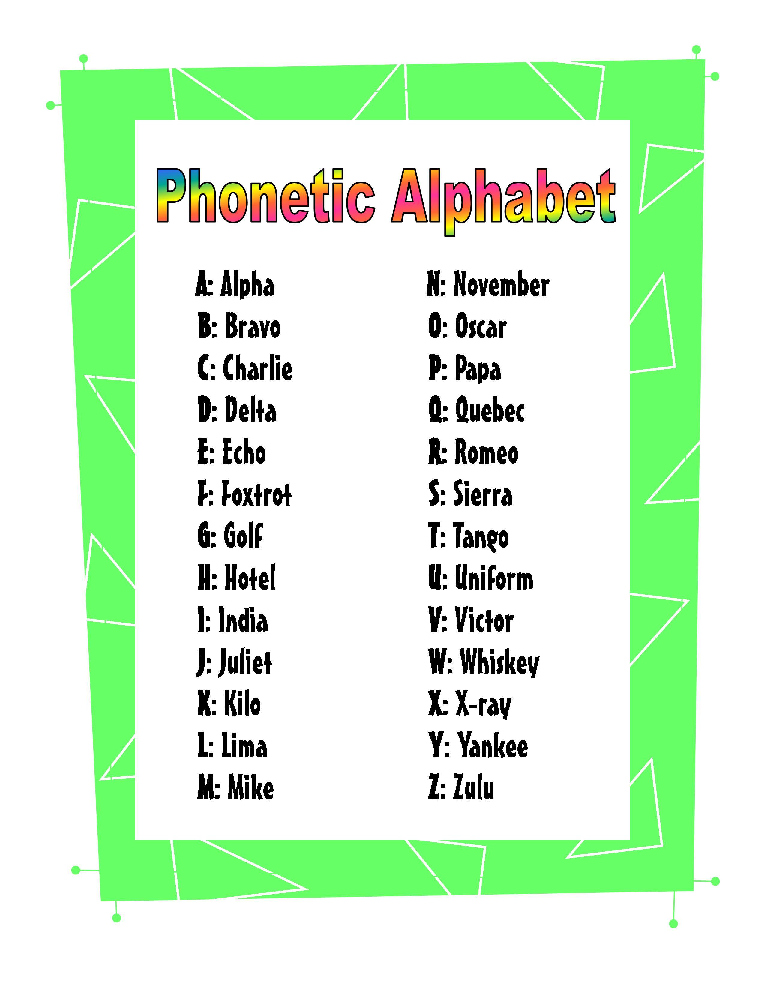 49 Phonetic Alphabet Wallpaper On Wallpapersafari
