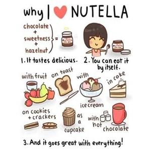 I Love Nutella Wallpaper   Polyvore 300x300
