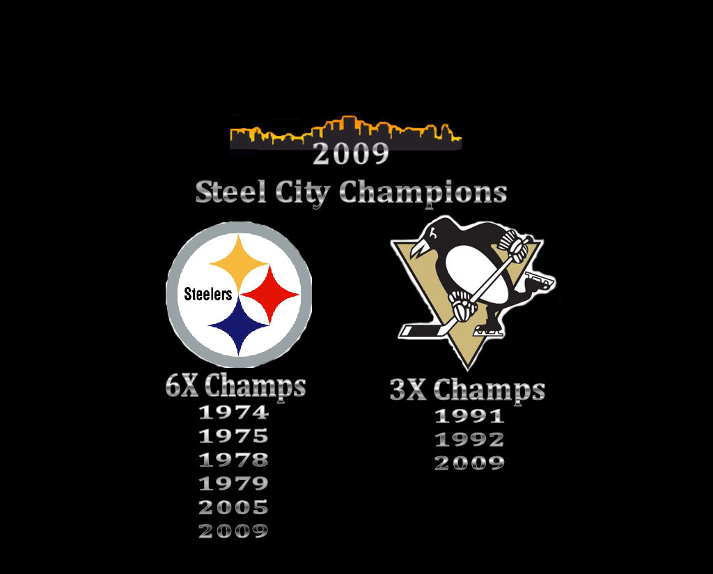 All Images Wallpapers Steelers Wallpaper 2009 1024x824