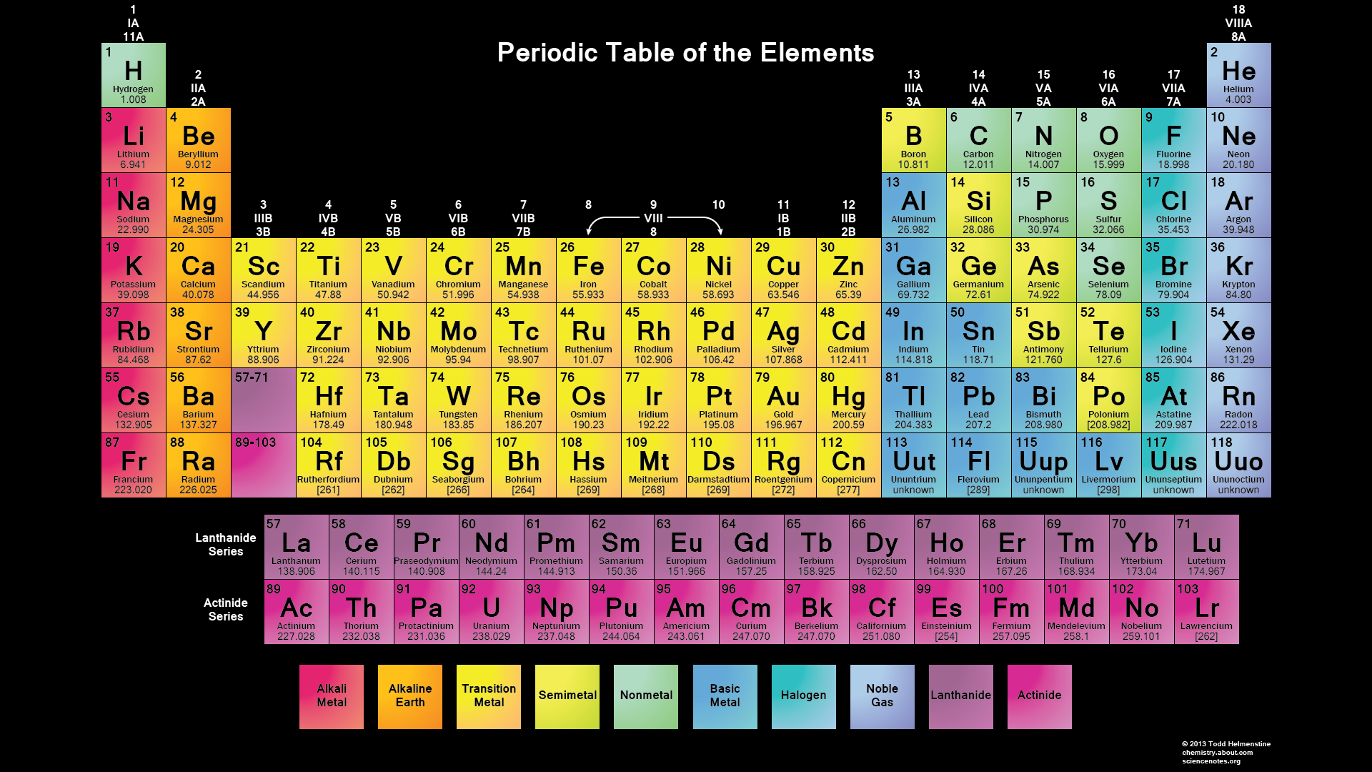 Periodic table wallpaper high resolution wallpapersafari showing gallery for periodic table hd wallpaper 1920x1080 urtaz
