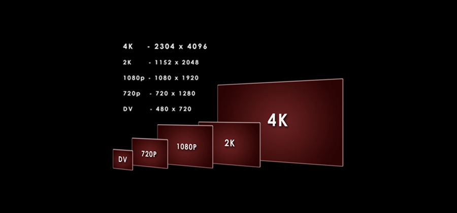 Worlds first 4K movie download service to come with Sonys new PS4 900x420