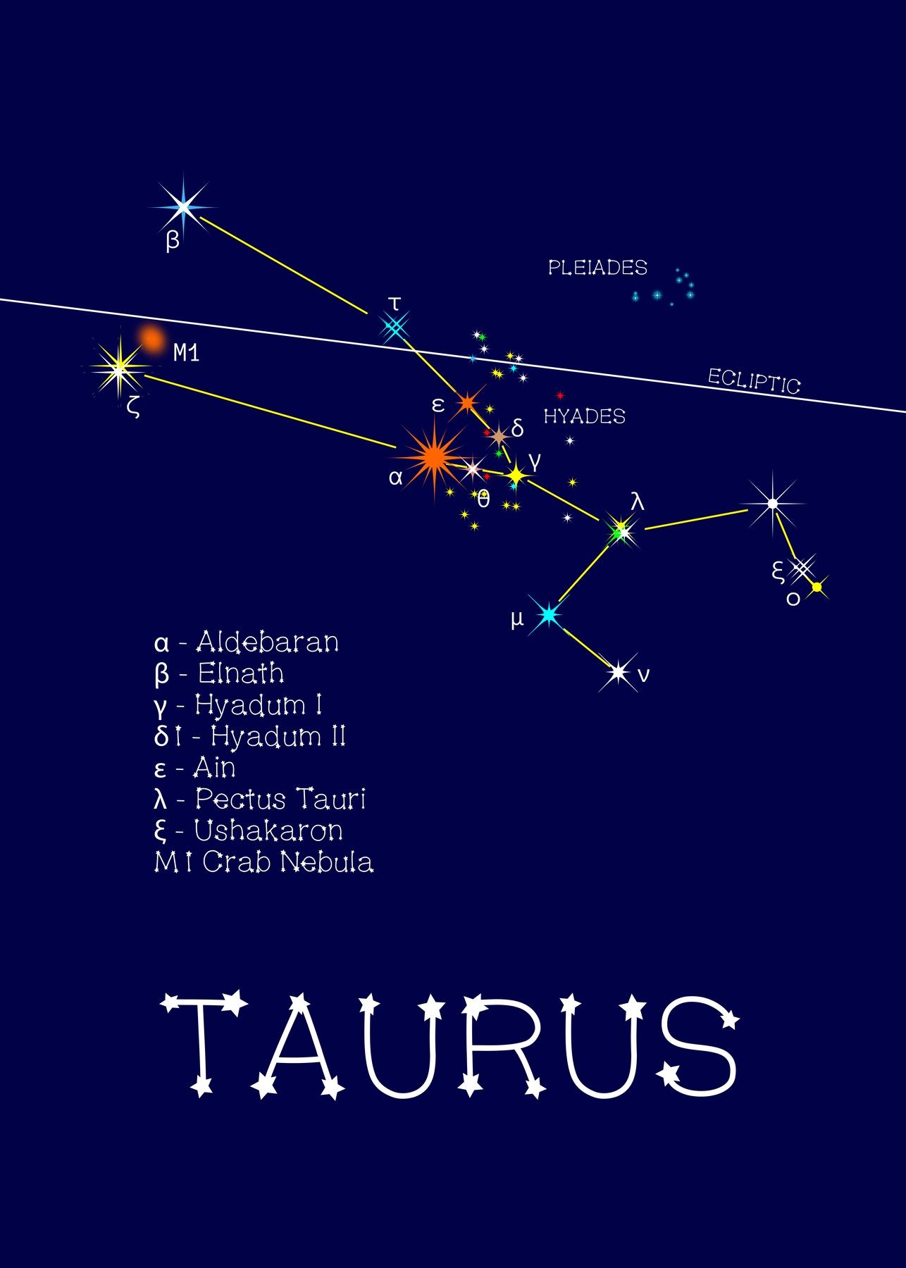 Buy Taurus Zodiac Constellation wallpaper   shipping at 1286x1800
