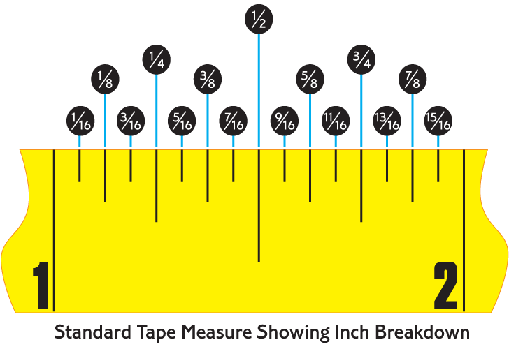 50+] How to Measure for Wallpaper on