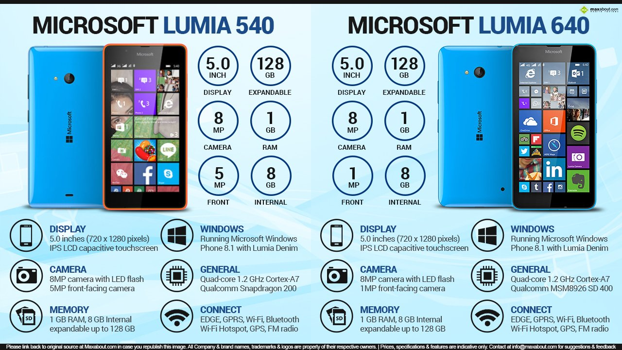 Wallpapers For Lumia 540 Gadget Enthutiasts 1280x720