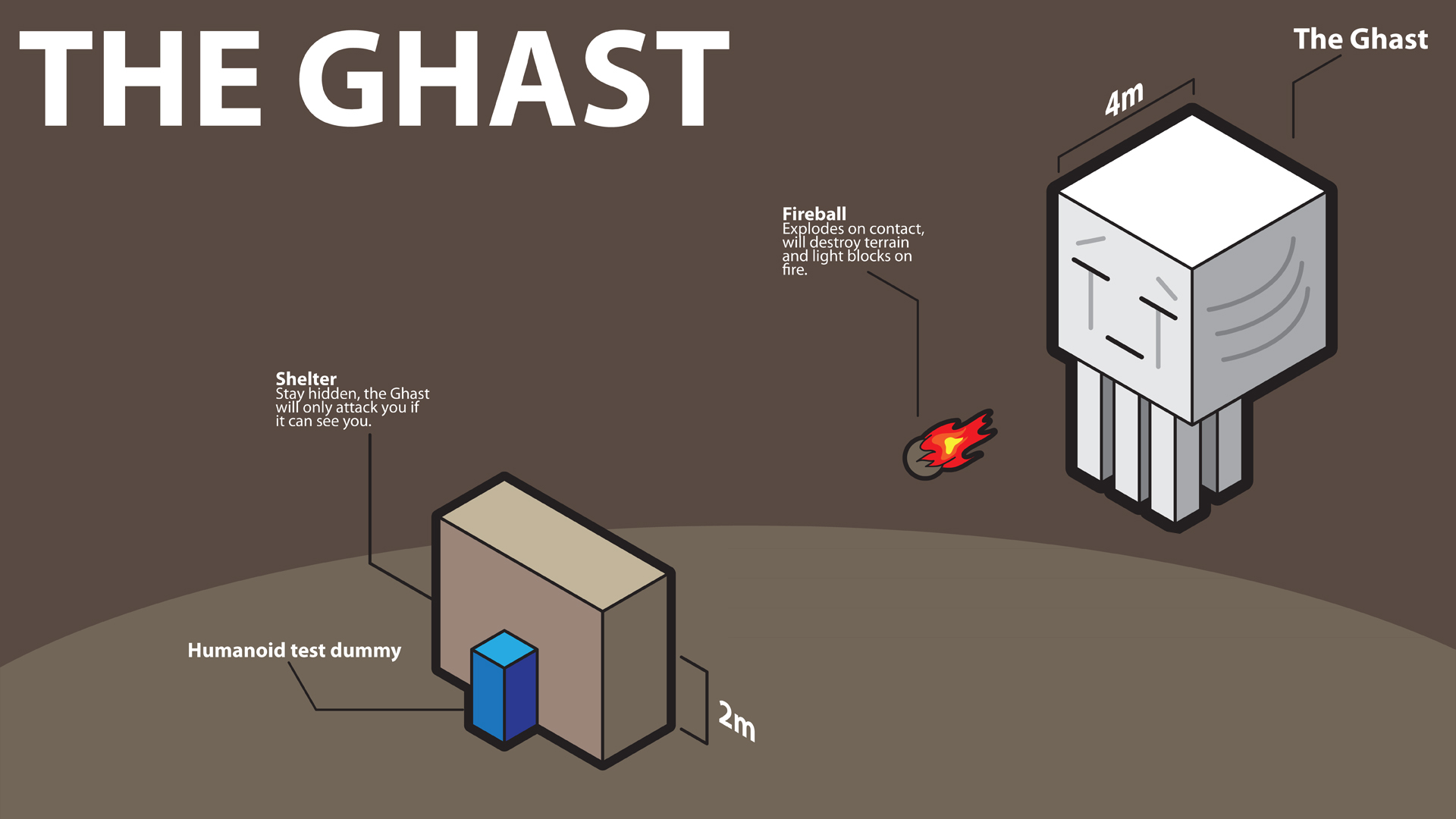 The Ghast in a test Room HD Wallpaper Background Image 1920x1080