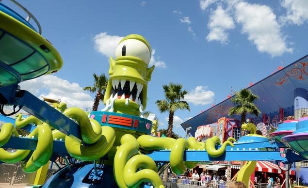 Wallpapers Universal Studios Orlando Logo 2014 635x388