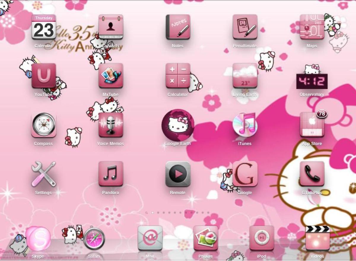 Cute Hello Kitty Wallpapers HD Download Cartoon Hello Kitty
