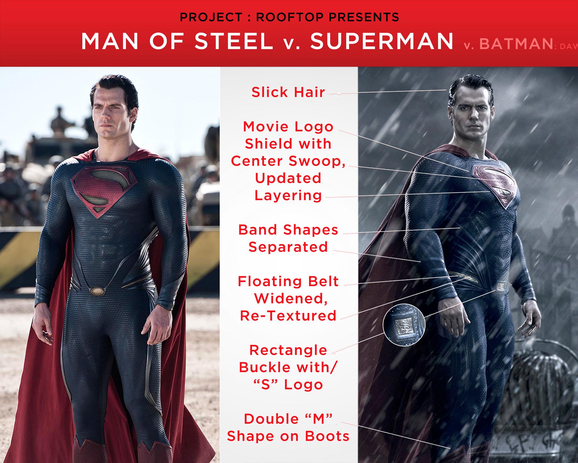 Project Rooftop Presents Man of Steel v Superman v Batman Dawn of 2000x1600