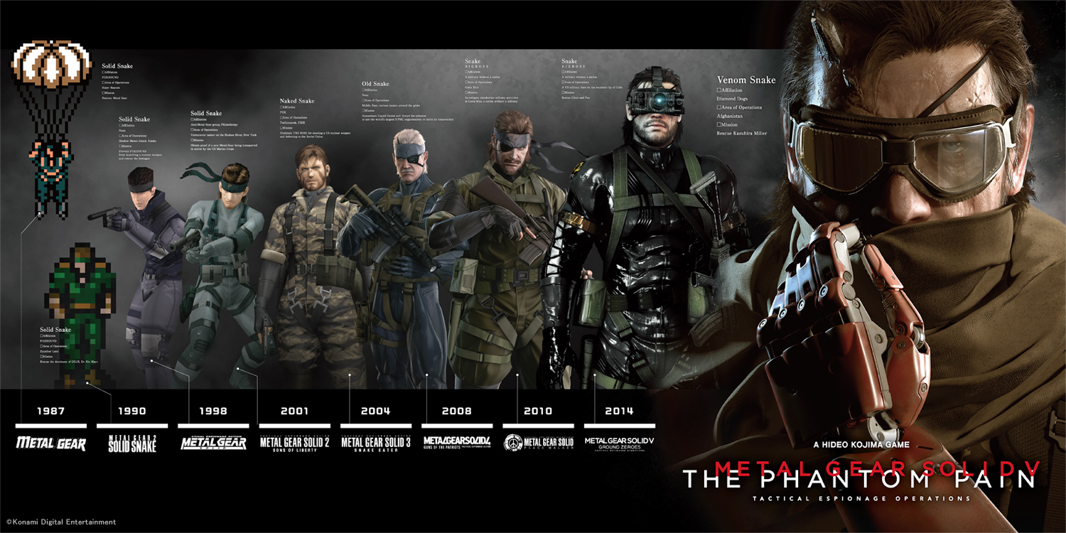 Gear Solid 5 The Phantom Pain Receives 14 New Images Venom Snake 1500x750