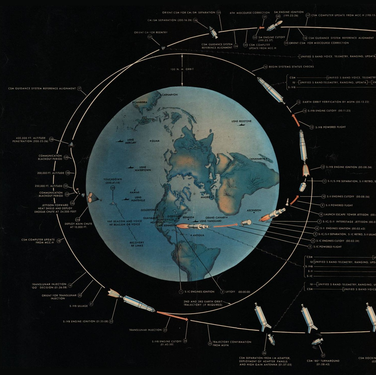 download Nasa Apollo Wallpaper Pics about space [1484x1483 1484x1483