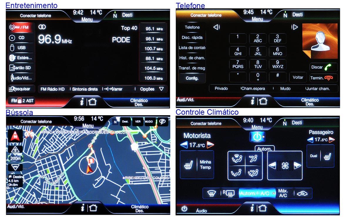 Ford Edge Sistema Sync 002 Revista Test Rider 1181x757