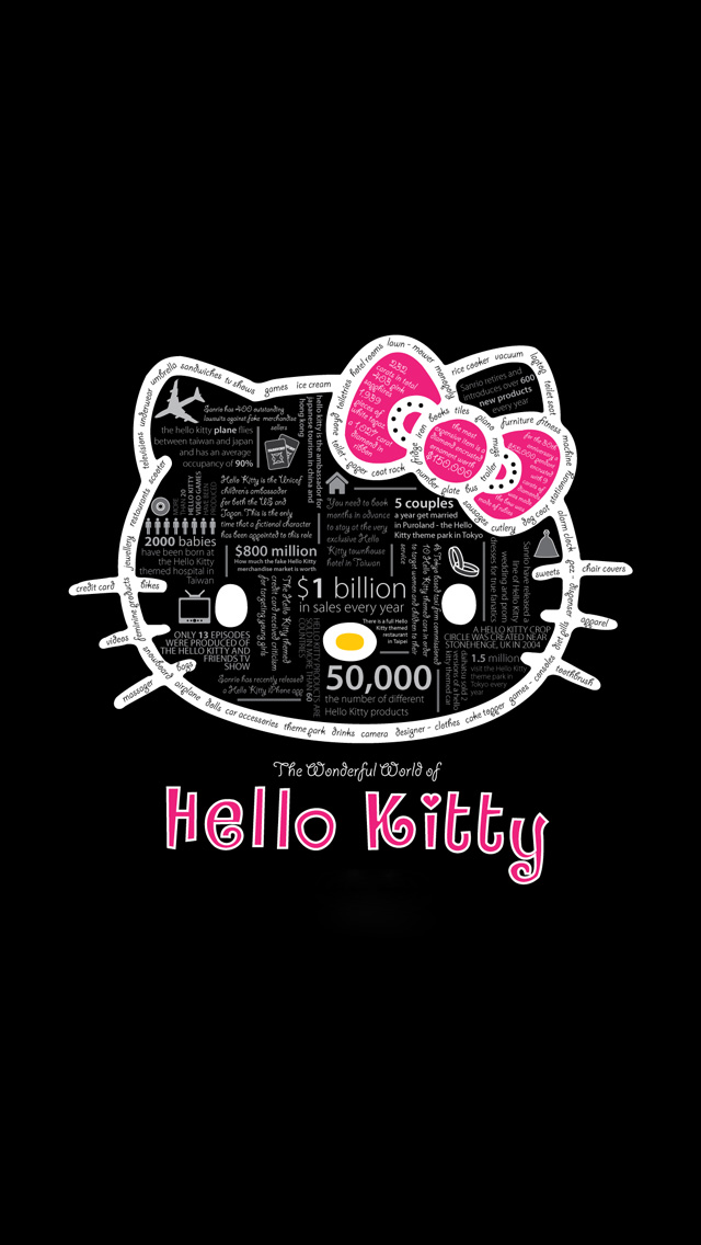 59 best <b>Hello Kitty</b> images on Pinterest