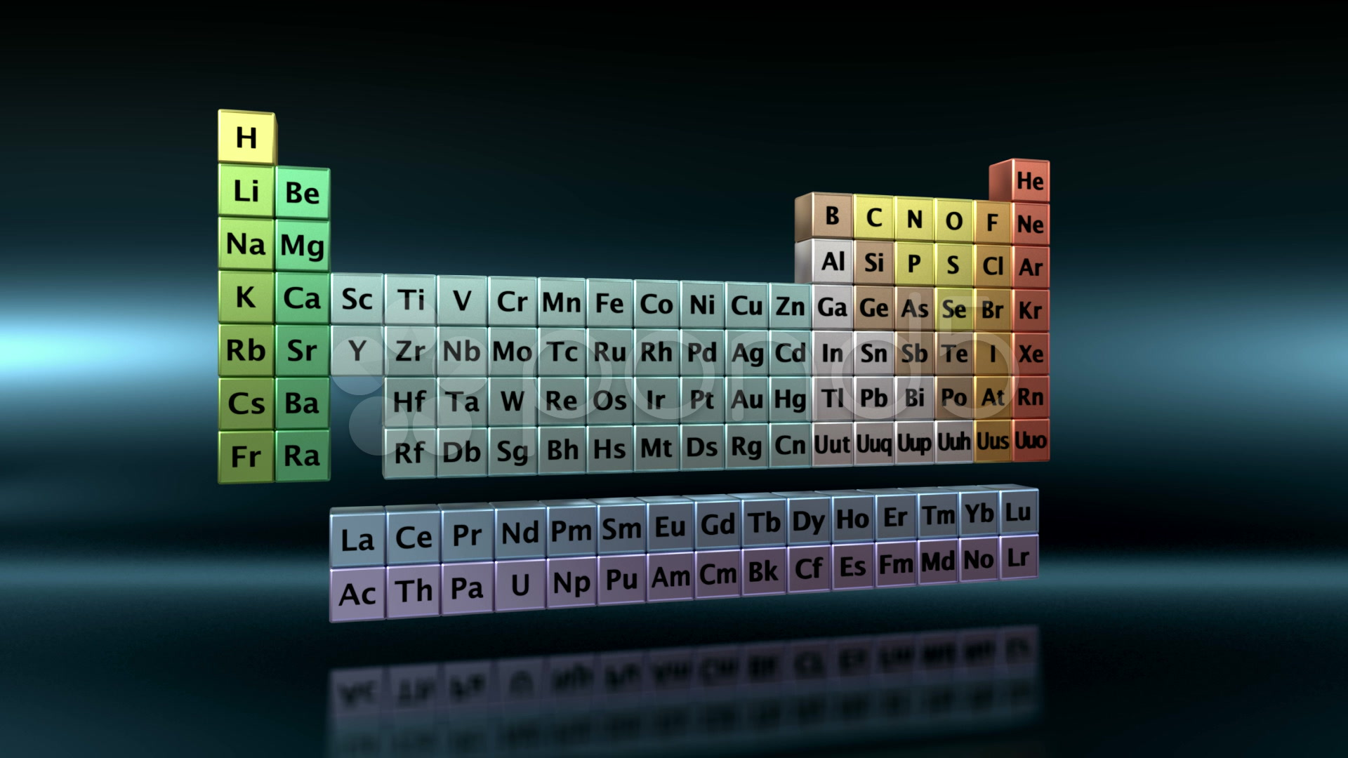 Table of elements wallpaper wallpapersafari prevstill periodic table of elements with names wallpaper 1920x1080 urtaz Choice Image
