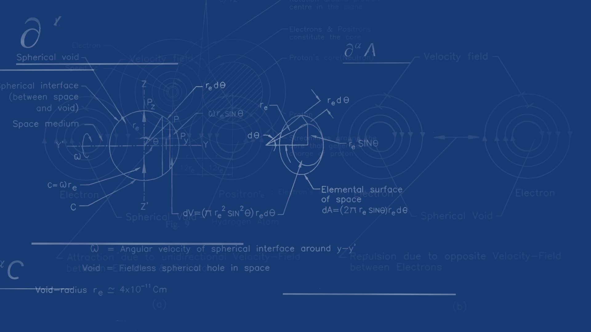 quantum mechanics background