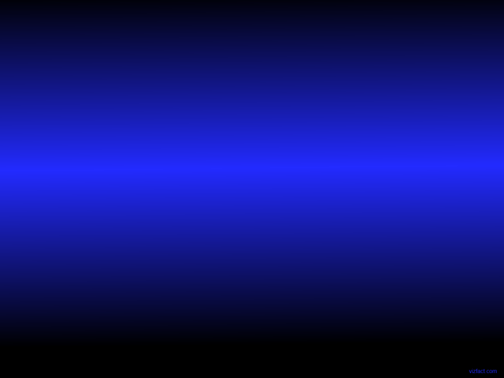 Nothing found for Blue black gradient desktop background 1024x768